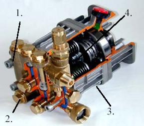 高压清洗机原理图_西安高压清洗机高压泵的工作原理及特点_西安洗地机_西安工业 ...